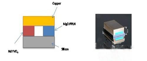 mgreen模组结构示意图和mgreen模组照片