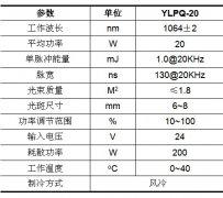 CETC13新推出20W高功率光纤激光器