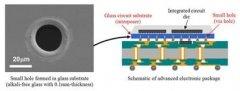 脉冲CO2激光器助三菱电机获世界最小直径激光钻