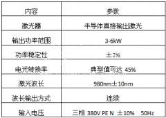 武钢华工推出煤矿液压支架激光熔覆加工系统