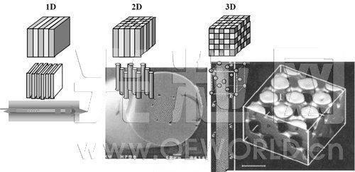 ws2 层状 晶体结构