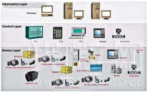 激光语音传输电路图
