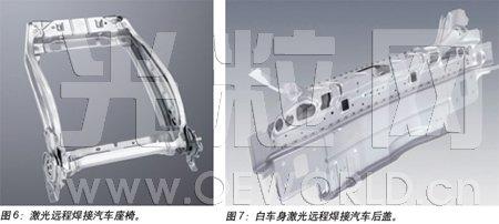 碟片激光器在汽车行业典型应用解析