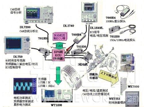 广州电子检测模电培训班——授课: