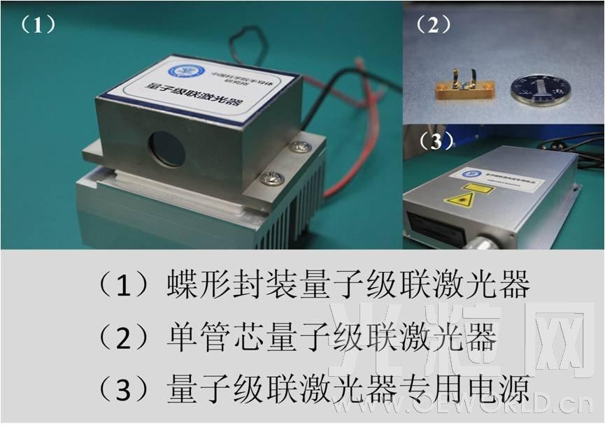 红外量子级联激光器系列产品