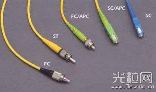 国内光纤光缆需求1.4亿芯公里 产能却近2倍