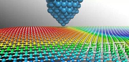 纳米激光器与石墨烯等新材料将改变未来世界