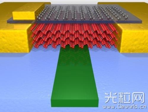 新型材料黑磷将代替石墨烯?