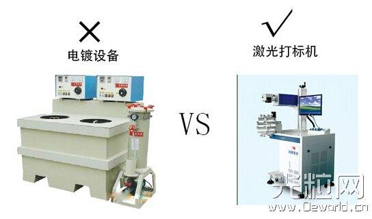 未来激光打标机电镀技术优势发展方向