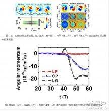 上海光机所在等离子体中实现激光螺旋锥钻孔