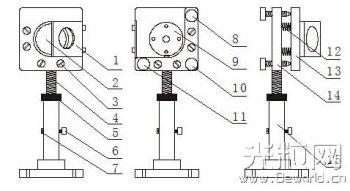 教您如何给激光切割机调光路