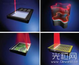 光束整形:促进激光塑料焊接的发展