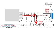 http://www.diodelaser.com.cn