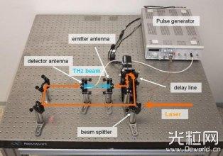 三星投资太赫兹先锋TeraView公司用于芯片检测