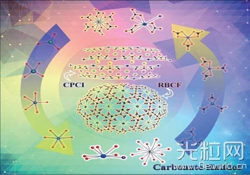 新疆理化所卤素碳酸盐光学晶体研究取得进展