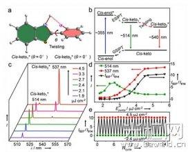 化学所在新型有机微纳激光材料的激发态过程研