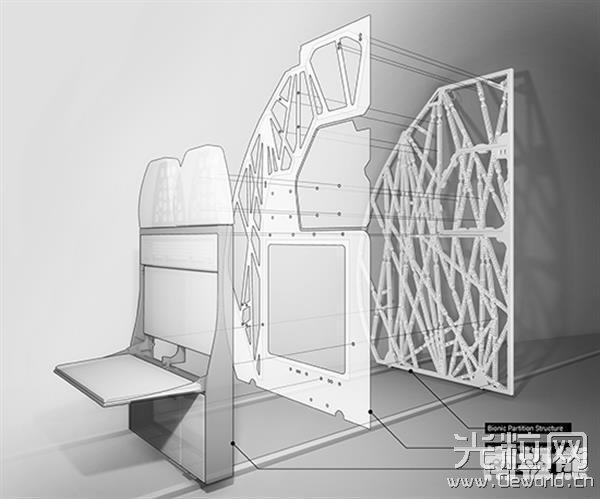 空客得到全球首台超级金属3D打印系统MetalFAB1