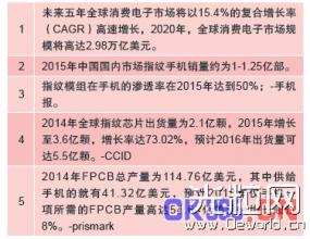 中国固体激光器及超快激光器市场发展现状