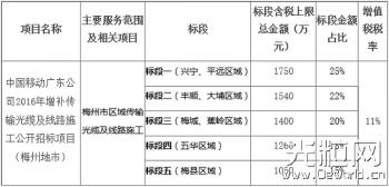 广东移动启动2016年增补传输光缆集采 预计采购金