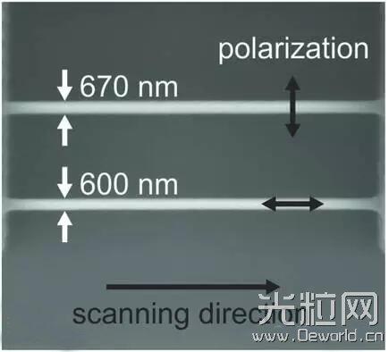 科学家利用超快激光脉冲实现纳米级3D打印