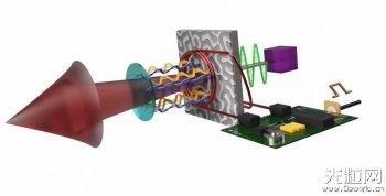 科学家开发了世界首个迷宫图样磁光调Q激光器