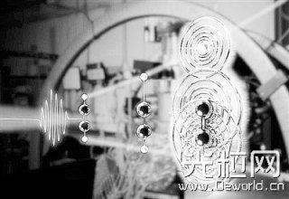 国际研究团队用激光首拍9飞秒内分子分解过程