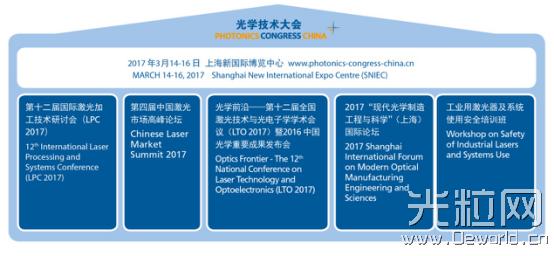 2017光学技术大会 PHOTONICS CONGRESS CHINA
