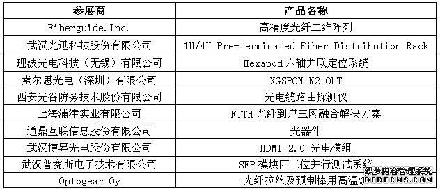 OFweek 2017(第二届)中国光通讯在线展会圆满落幕