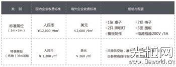 2018中国工具展暨第五届上海国际