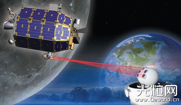 月球上面也可以上网? 激光望远镜系统的原理解析