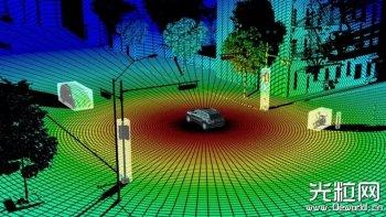 灯厂也玩自动驾驶:德国照明巨头欧司朗买下激