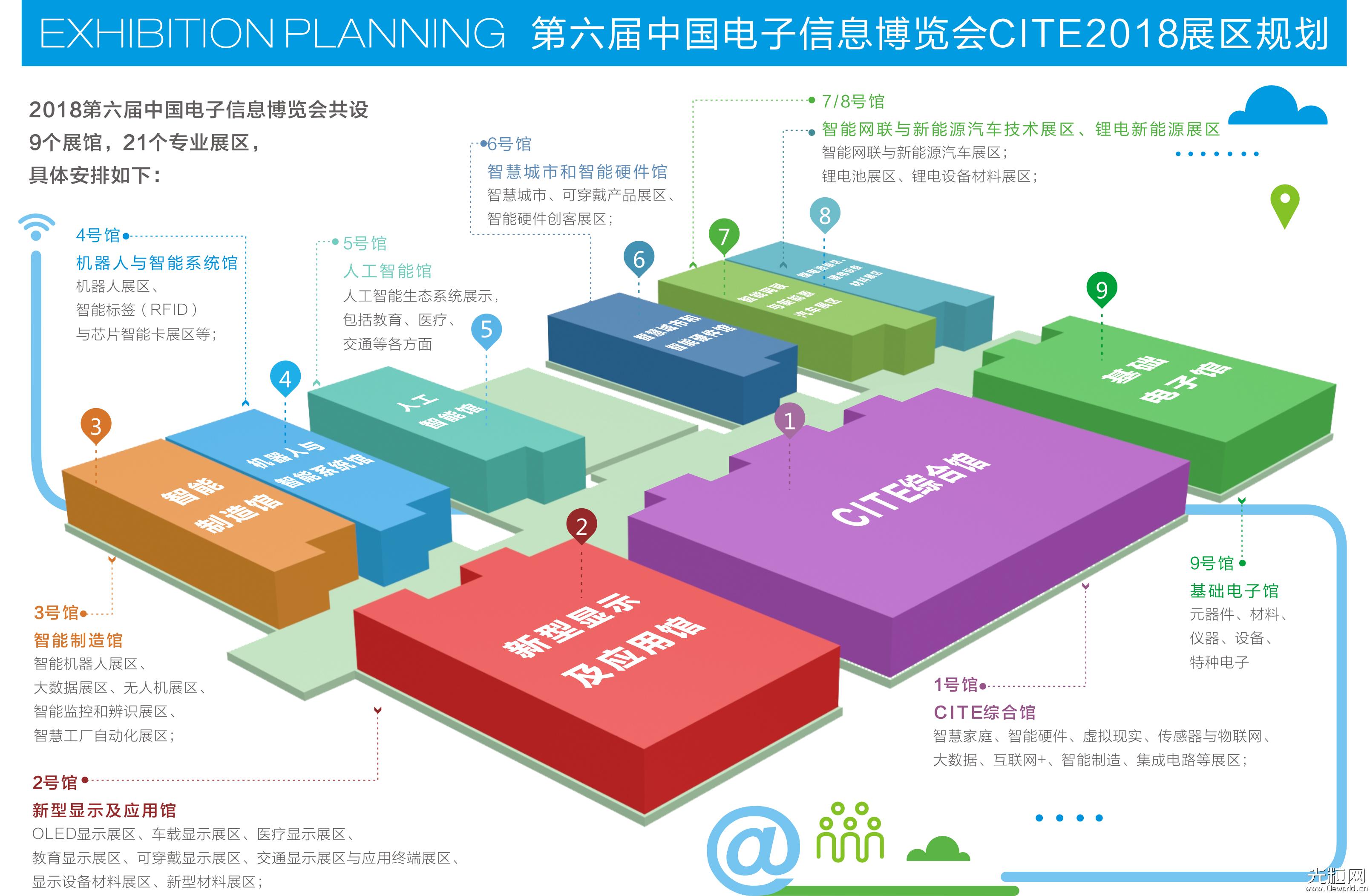 新时代新规划CITE2018招展进行时