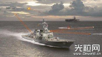 美军将在宙斯盾舰上安装激光炮 可烧毁1公里外卡