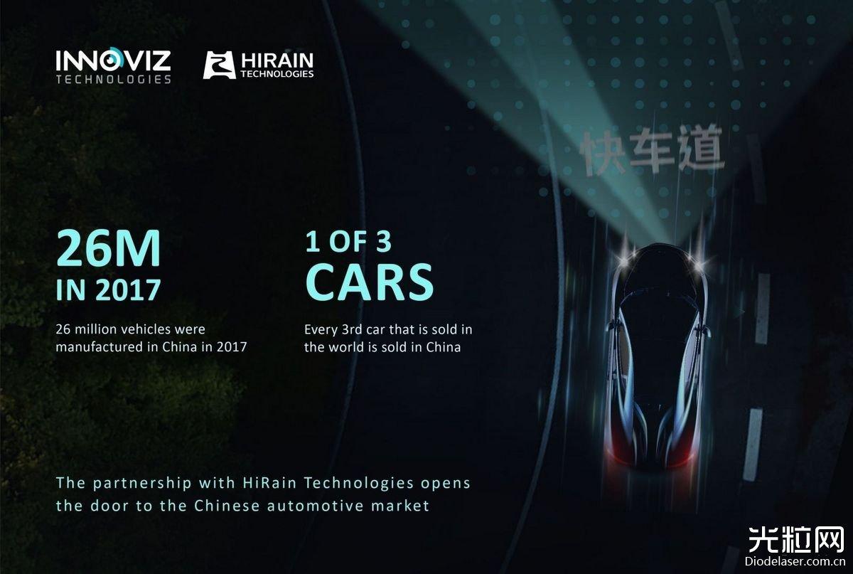 以色列激光雷达公司Innoviz进入中国