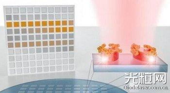 纳米光子传感器系统,无需光谱学技术便能识别分子的特征吸收