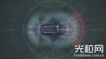 沃尔沃投资激光雷达技术 要在高速公路实现自动