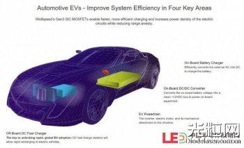 科锐Wolfspeed最新1200V SiC MOSFET技术促进电动汽车市