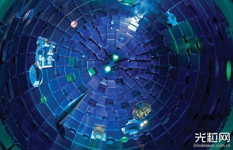 美国国家点火装置激光能量创造新