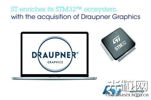意法半导体收购图形用户界面软件专业开发公司