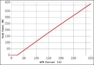 瑞波光电携全系列大功率激光芯片及测试解决方