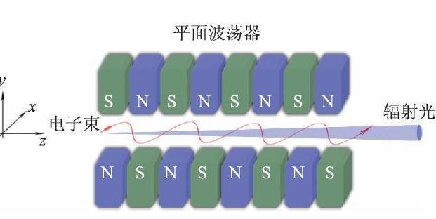 中国科学院上海应用物理研究所:X射线自由电子