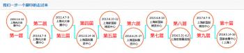 第十一届上海国际新材料展览会暨