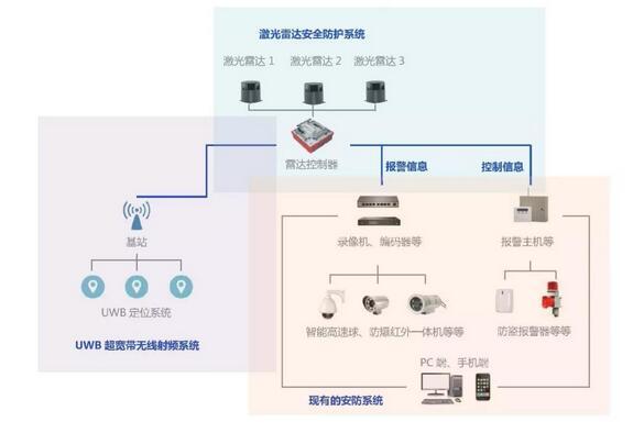 镭神智能与国外顶级激光雷达公司同台PK强势胜出