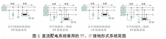 交直流混合微电网中的安全性