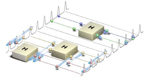频率域量子比特的量子干扰和相关控制