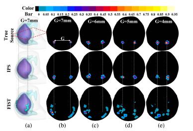使用机器学习重建策略的基于非模型的生物发光断层扫描