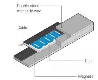 手机震动马达激光焊接机优势