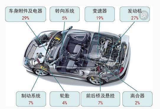 汽车激光焊接机