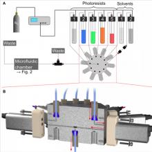 科学家将微流体系统集成到DLW 3D打印中,用于多