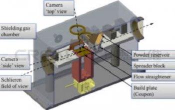 英国研究人员在激光粉末床融合中研究粒